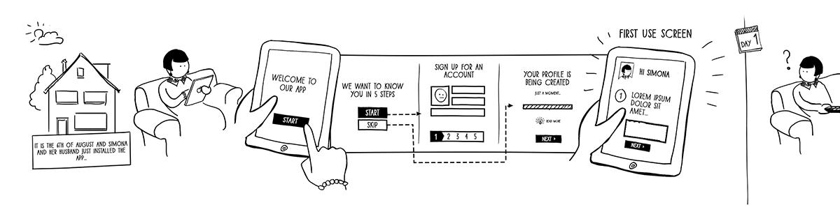 Scenario based design