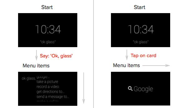Menu google glass