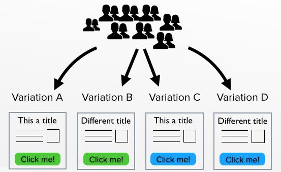 Multivariate test explanation multiple variations