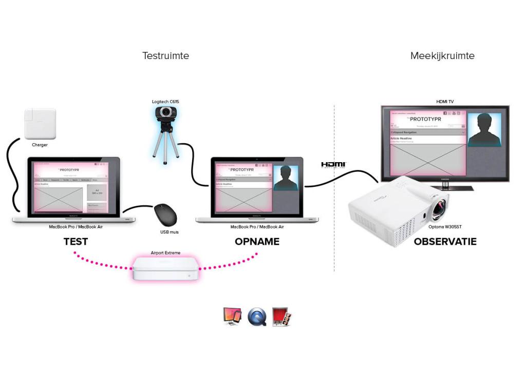 lab-setup-cheat-sheet_klant_metmeekijk_desktop