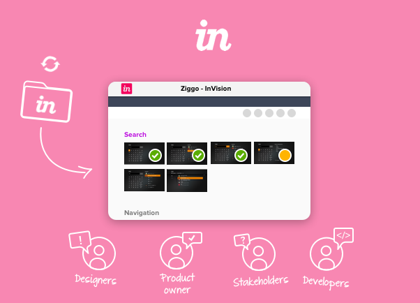 Scrum tool InVision