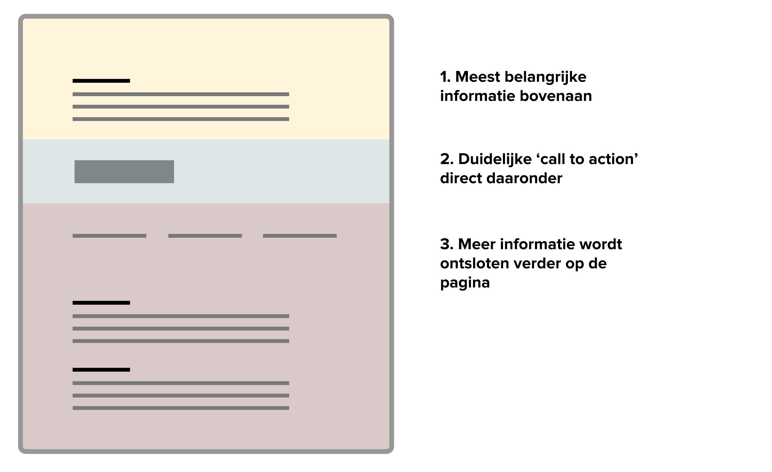 wonenbreburg-pagina-actie2x