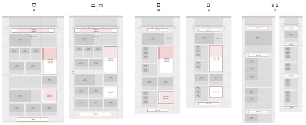 pagina-layouts